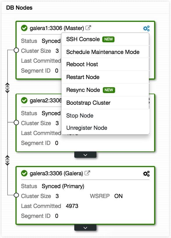 Node Actions View