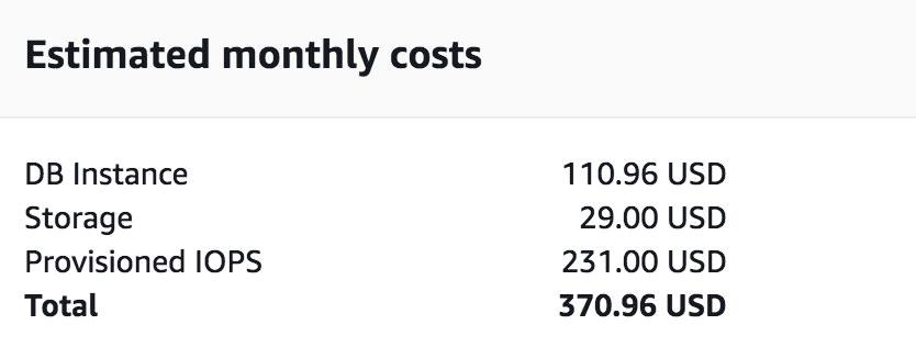 Cost comparision