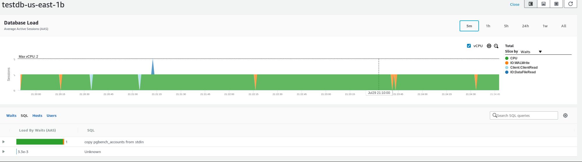 RDS instance metrics