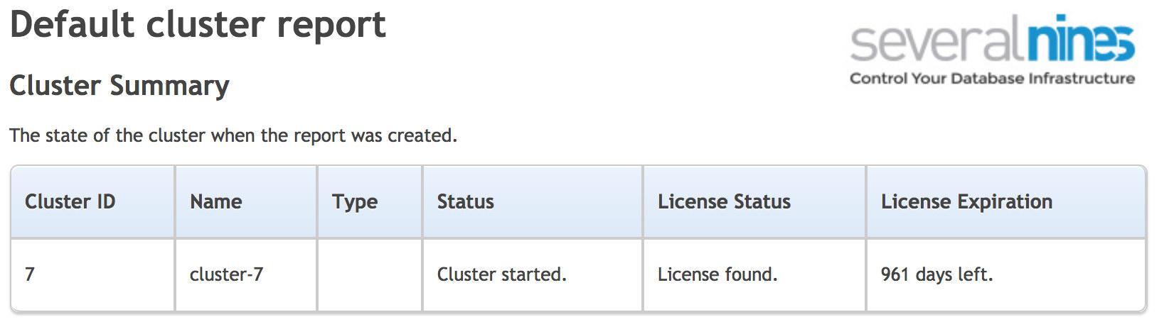 ClusterControl Default cluster report
