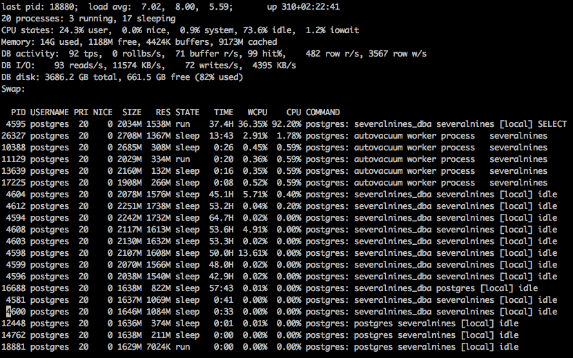 Standard output from pg_top on linux