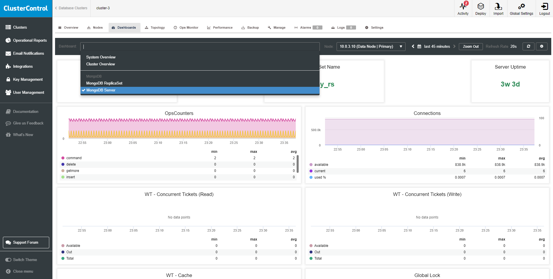 ClusterControl MongoDB SCUMM Dashboards