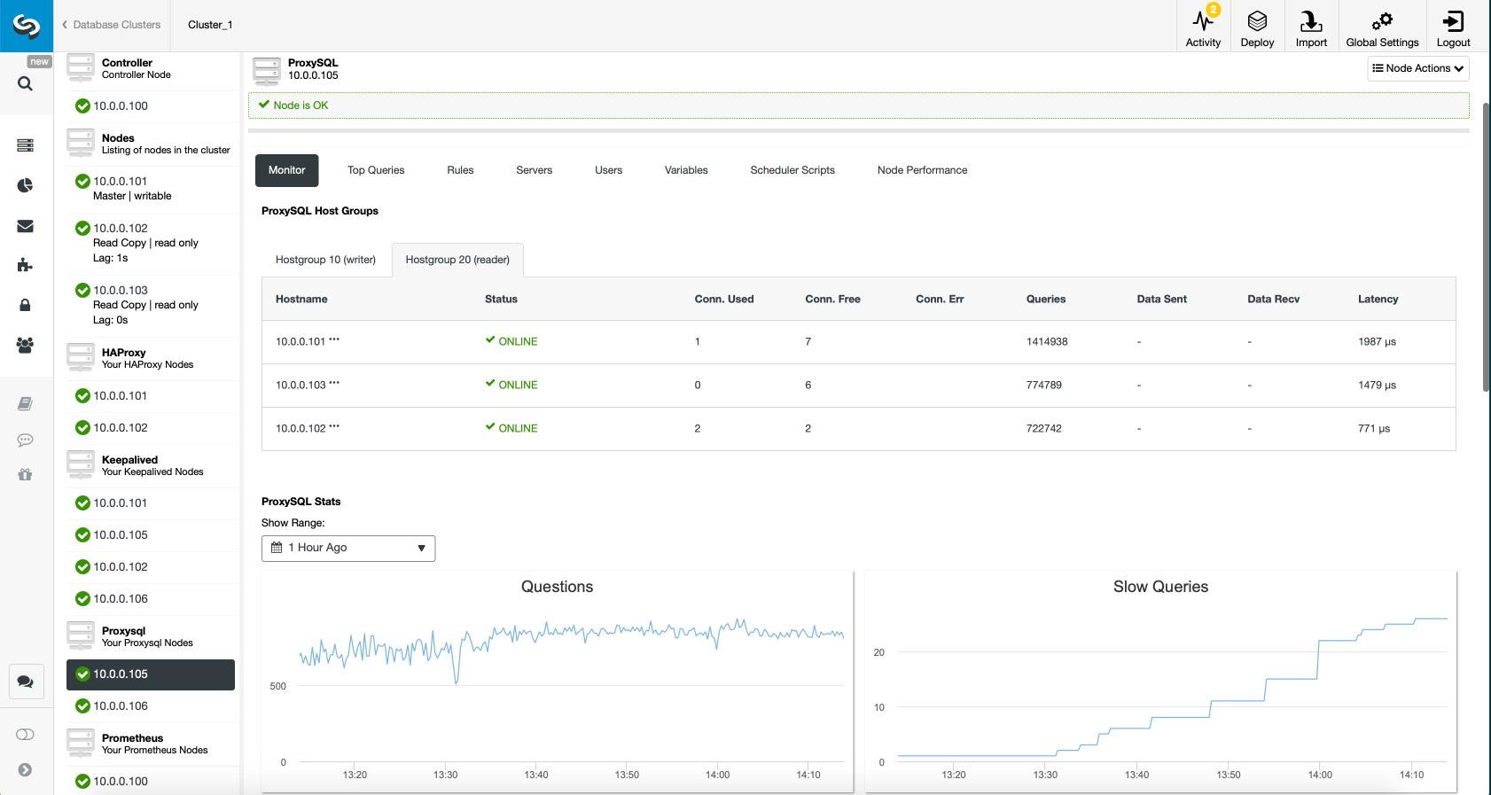 ProxySQL Dashboard in ClusterControl