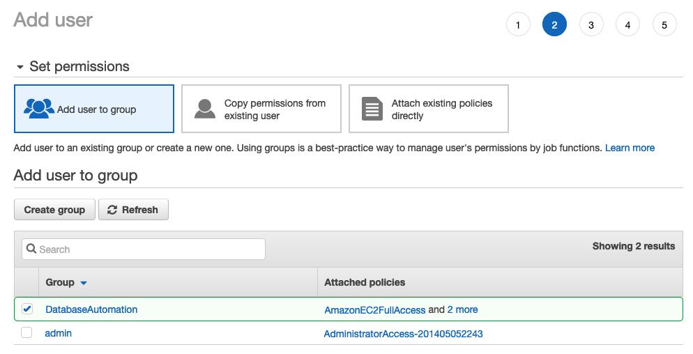 Add User Permissions Amazon AWS