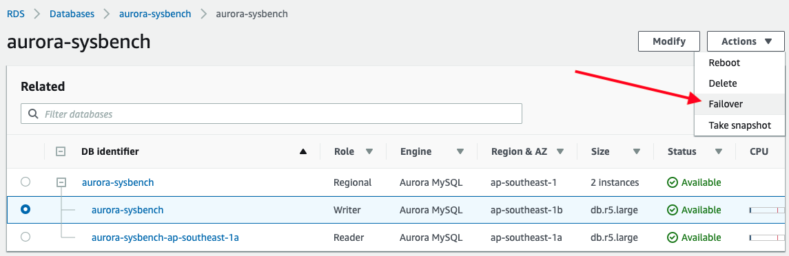 Amazon Aurora Failover with SysBench