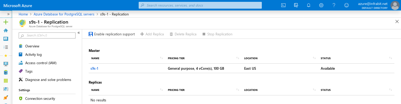 Azure Database for PostgreSQL: Single server --- enabling replication