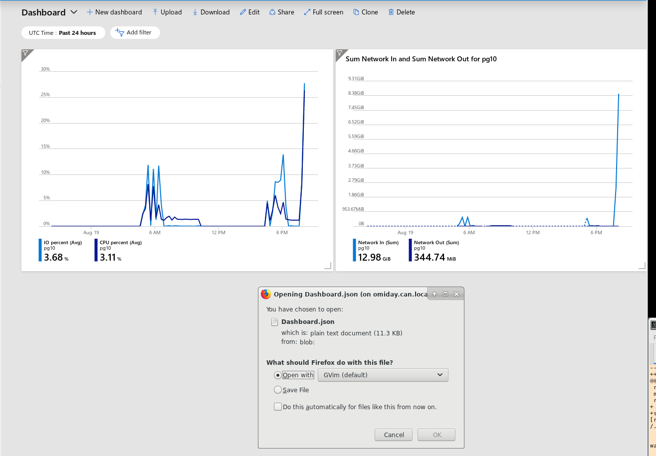 Azure Database for PostgreSQL: Single server --- Metrics