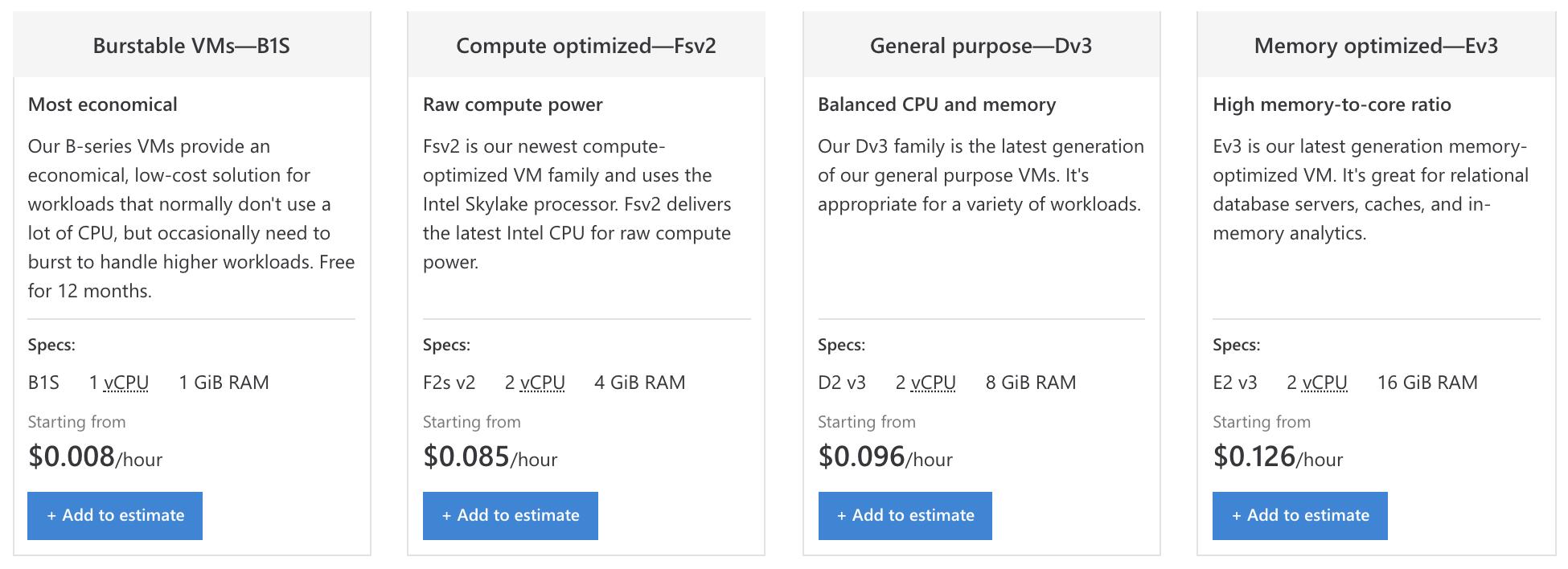 Microsoft Azure Pricing