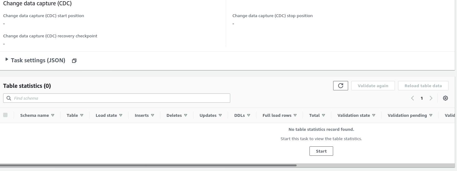 AWS DMS: Migration Task configuration - part 2.