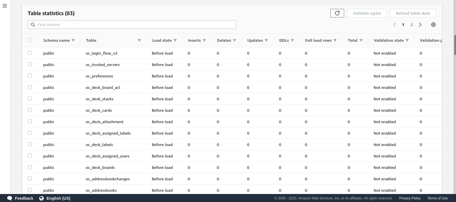 AWS DMS: Table Statistics for running tasks.