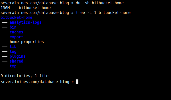 3.8. Inside of BITBUCKET_HOME.