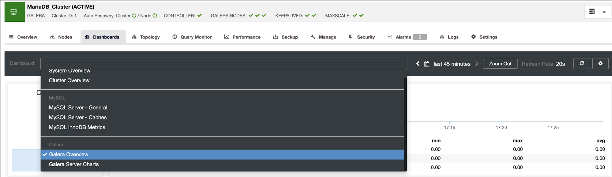 MariaDB Server & Cluster Monitoring