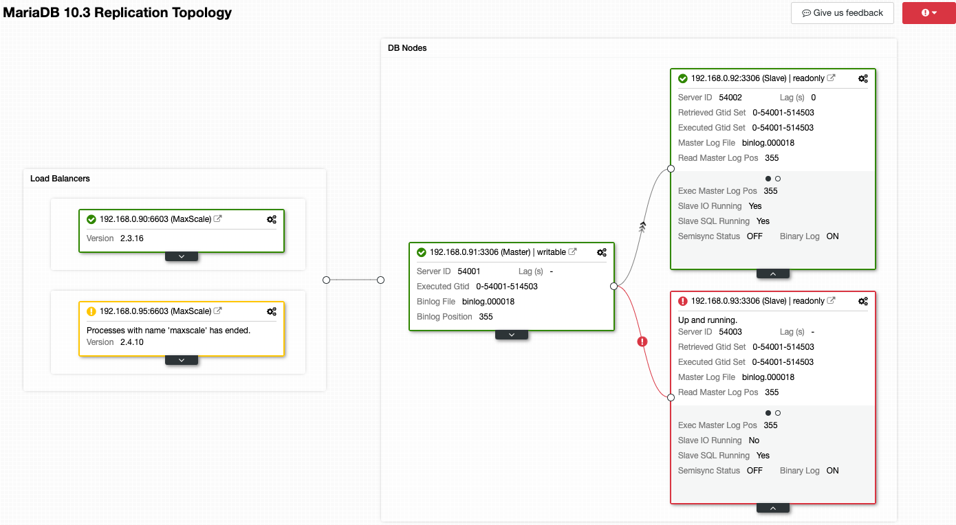 MariaDB Replication Topology Viewer