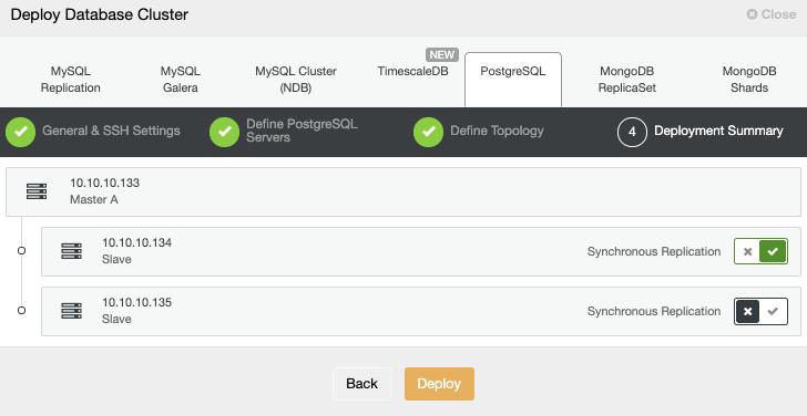 Canvas LMS PostgreSQL Database Deployment