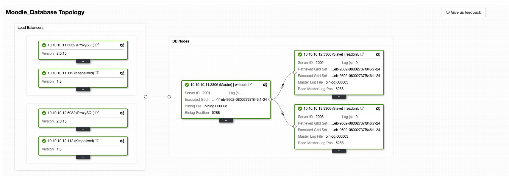 Moodle Clustered Database