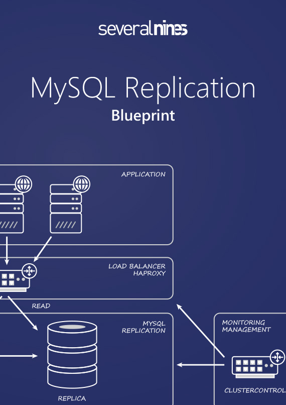 Sign up for our free whitepaper mysql replication blueprint may 10 2016 malvernweather Choice Image