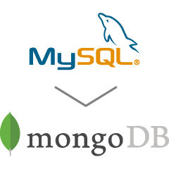 MySQL to MongoDB - An Admin Cheat Sheet | Severalnines