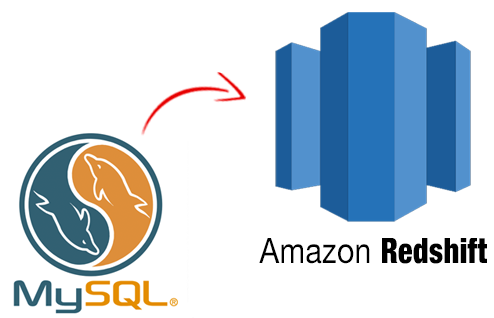 Amazon Redshift Logo Now in Case You Are Running